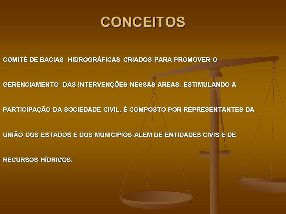 CONCEITOS COMITÊ DE BACIAS HIDROGRÁFICAS CRIADOS PARA PROMOVER O GERENCIAMENTO DAS INTERVENÇÕES NESSAS AREAS, ESTIMULANDO A PARTICIPAÇÃO DA SOCIEDADE