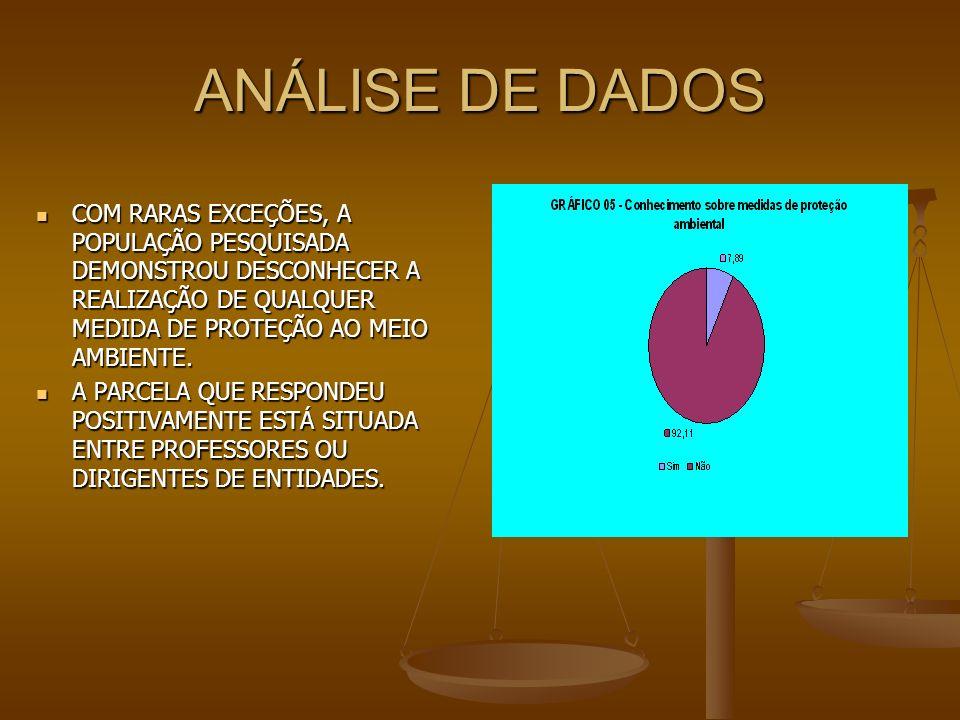 ANÁLISE DE DADOS COM RARAS EXCEÇÕES, A POPULAÇÃO PESQUISADA DEMONSTROU DESCONHECER A REALIZAÇÃO DE QUALQUER MEDIDA DE PROTEÇÃO AO MEIO AMBIENTE. COM R