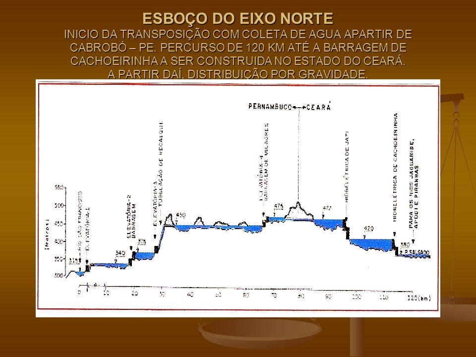 ESBOÇO DO EIXO NORTE INICIO DA TRANSPOSIÇÃO COM COLETA DE AGUA APARTIR DE CABROBÓ – PE. PERCURSO DE 120 KM ATÉ A BARRAGEM DE CACHOEIRINHA A SER CONSTR