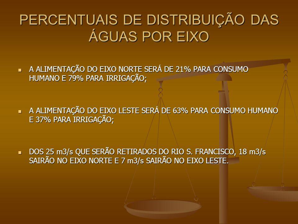 PERCENTUAIS DE DISTRIBUIÇÃO DAS ÁGUAS POR EIXO A ALIMENTAÇÃO DO EIXO NORTE SERÁ DE 21% PARA CONSUMO HUMANO E 79% PARA IRRIGAÇÃO; A ALIMENTAÇÃO DO EIXO