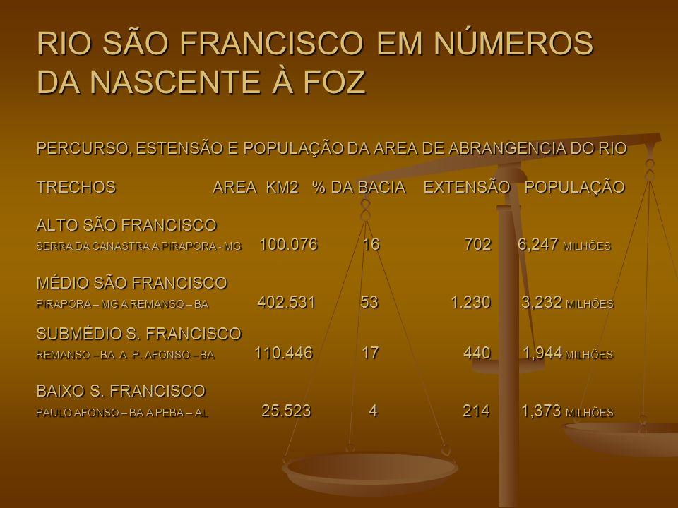 RIO SÃO FRANCISCO EM NÚMEROS DA NASCENTE À FOZ PERCURSO, ESTENSÃO E POPULAÇÃO DA AREA DE ABRANGENCIA DO RIO TRECHOS AREA KM2 % DA BACIA EXTENSÃO POPUL
