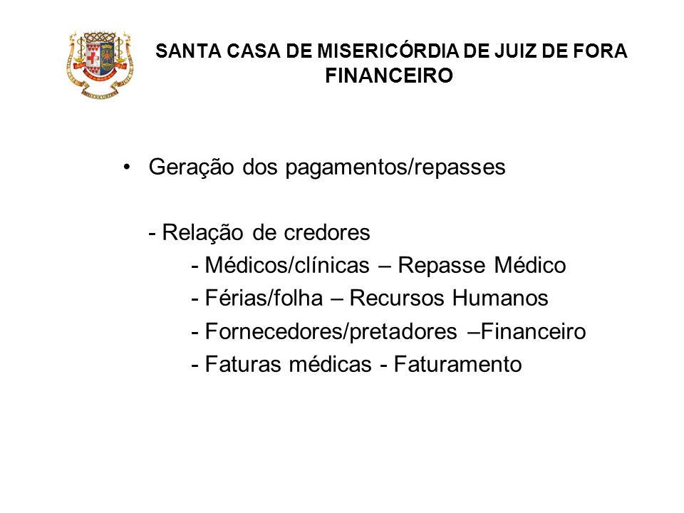 SANTA CASA DE MISERICÓRDIA DE JUIZ DE FORA FINANCEIRO Geração dos pagamentos/repasses - Relação de credores - Médicos/clínicas – Repasse Médico - Féri