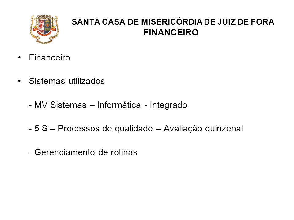 SANTA CASA DE MISERICÓRDIA DE JUIZ DE FORA FINANCEIRO Financeiro Sistemas utilizados - MV Sistemas – Informática - Integrado - 5 S – Processos de qual