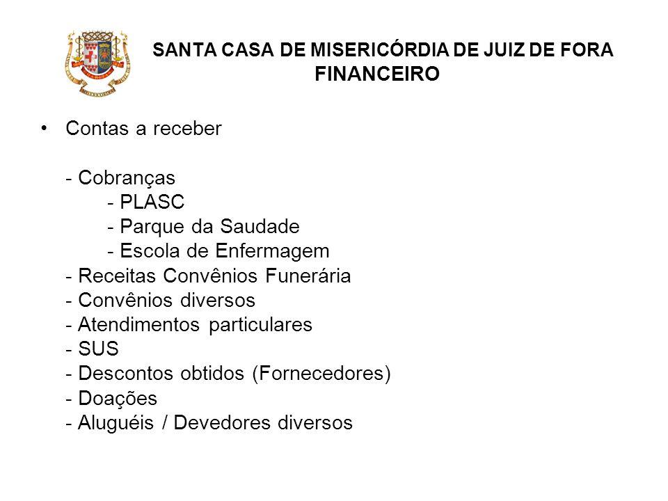 SANTA CASA DE MISERICÓRDIA DE JUIZ DE FORA FINANCEIRO Contas a receber - Cobranças - PLASC - Parque da Saudade - Escola de Enfermagem - Receitas Convê