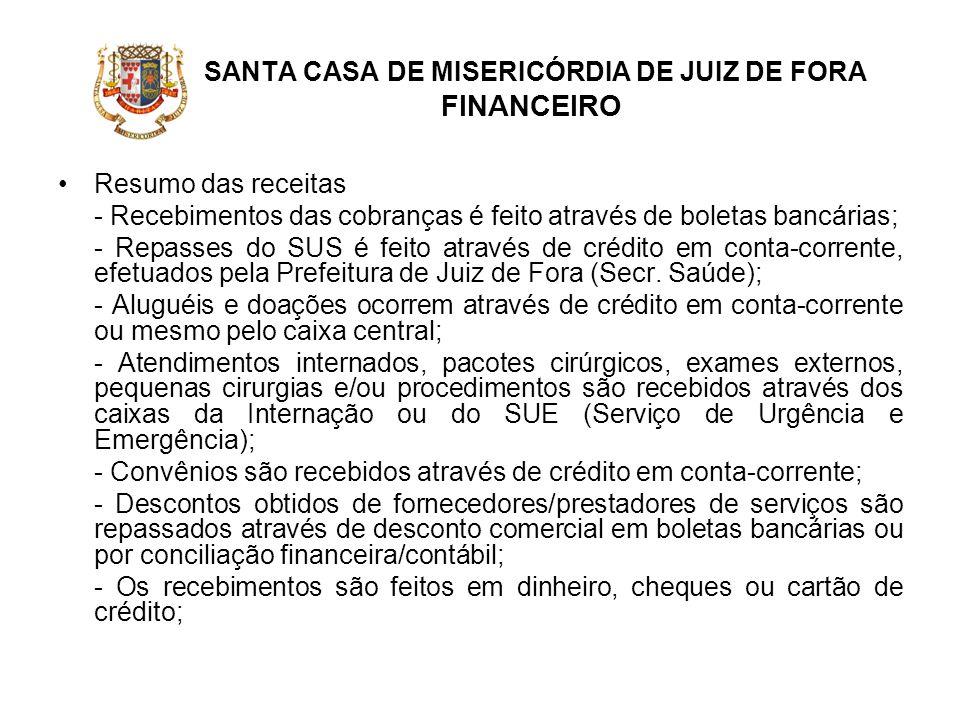 SANTA CASA DE MISERICÓRDIA DE JUIZ DE FORA FINANCEIRO Resumo das receitas - Recebimentos das cobranças é feito através de boletas bancárias; - Repasse