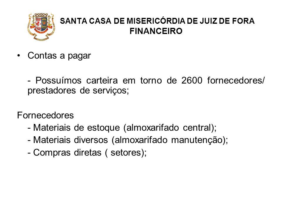 SANTA CASA DE MISERICÓRDIA DE JUIZ DE FORA FINANCEIRO Contas a pagar - Possuímos carteira em torno de 2600 fornecedores/ prestadores de serviços; Forn