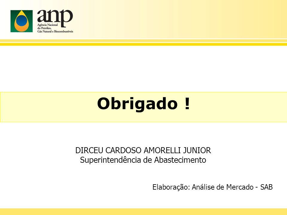 Obrigado ! DIRCEU CARDOSO AMORELLI JUNIOR Superintendência de Abastecimento Elaboração: Análise de Mercado - SAB