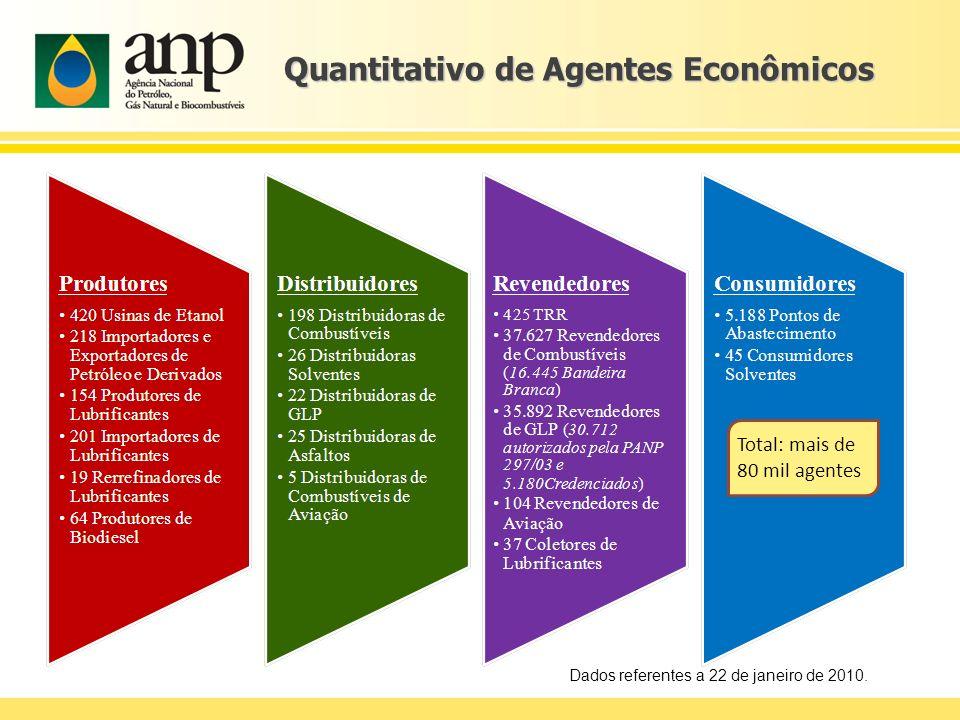 Quantitativo de Agentes Econômicos Dados referentes a 22 de janeiro de 2010. Total: mais de 80 mil agentes