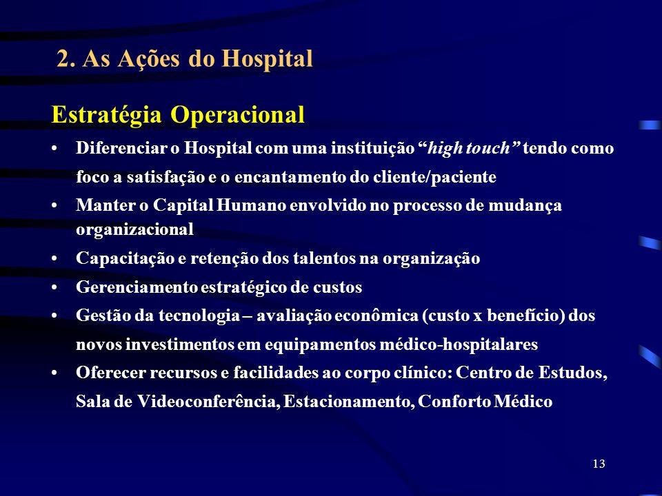 13 2. As Ações do Hospital Estratégia Operacional Diferenciar o Hospital com uma instituição high touch tendo como foco a satisfação e o encantamento