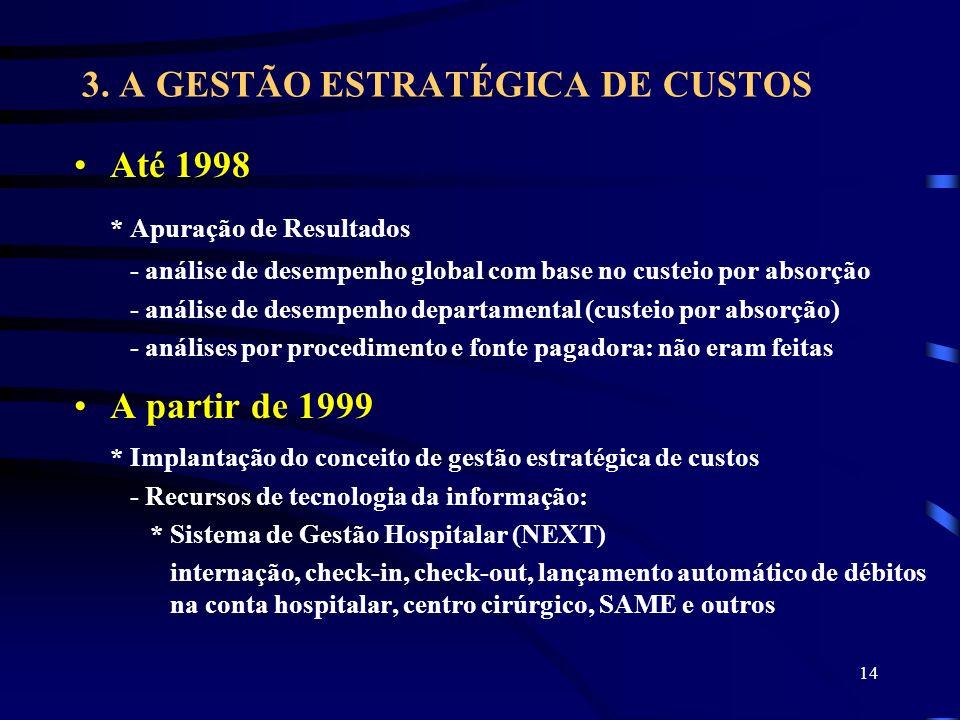 14 3. A GESTÃO ESTRATÉGICA DE CUSTOS Até 1998 * Apuração de Resultados - análise de desempenho global com base no custeio por absorção - análise de de
