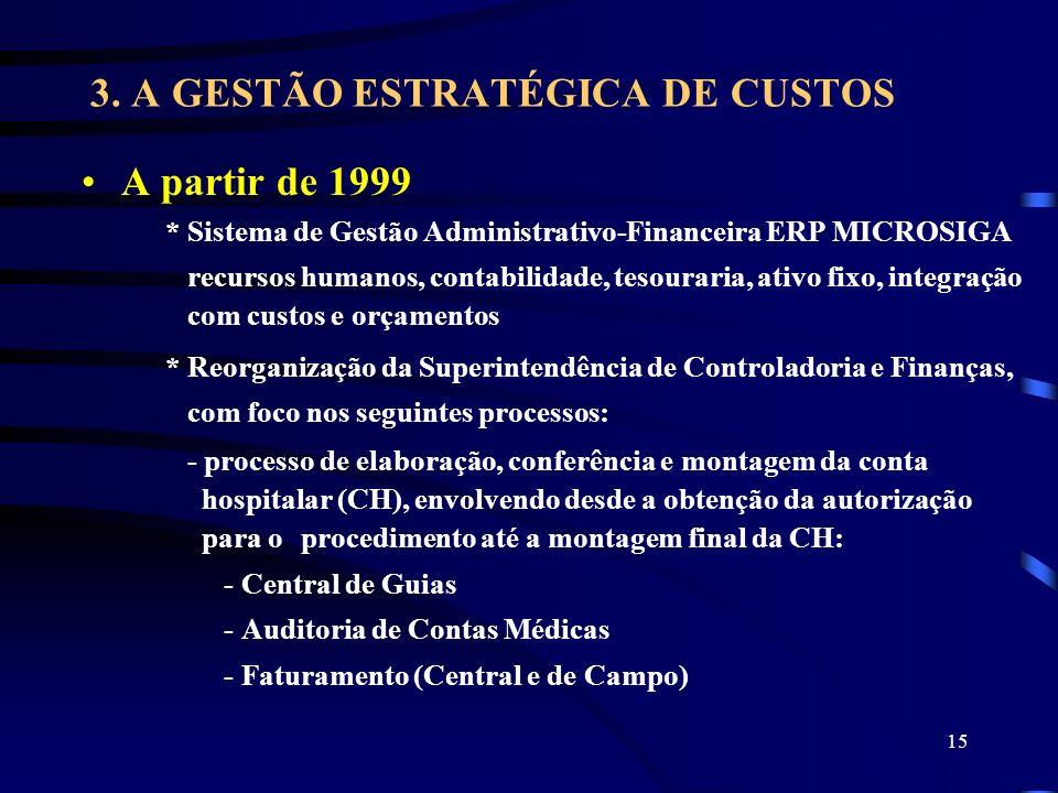 15 3. A GESTÃO ESTRATÉGICA DE CUSTOS A partir de 1999 * Sistema de Gestão Administrativo-Financeira ERP MICROSIGA recursos humanos, contabilidade, tes