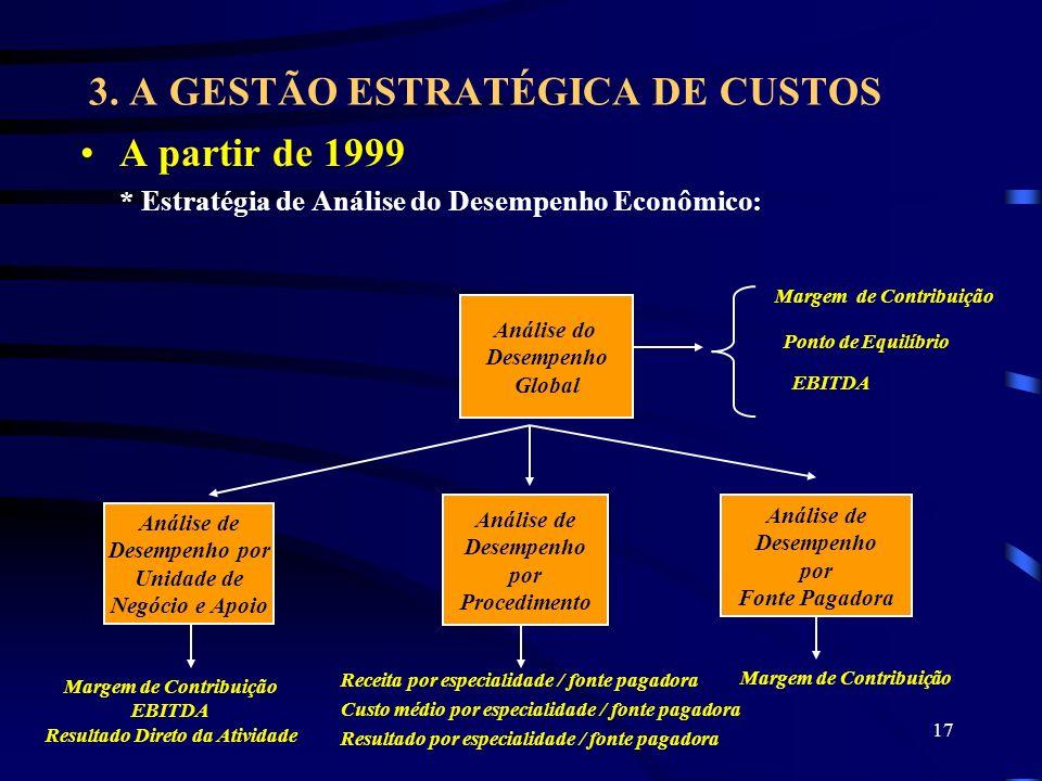 17 3. A GESTÃO ESTRATÉGICA DE CUSTOS A partir de 1999 * Estratégia de Análise do Desempenho Econômico: Análise do Desempenho Global Margem de Contribu
