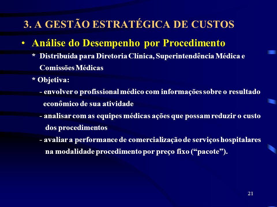 21 3. A GESTÃO ESTRATÉGICA DE CUSTOS Análise do Desempenho por Procedimento * Distribuída para Diretoria Clínica, Superintendência Médica e Comissões