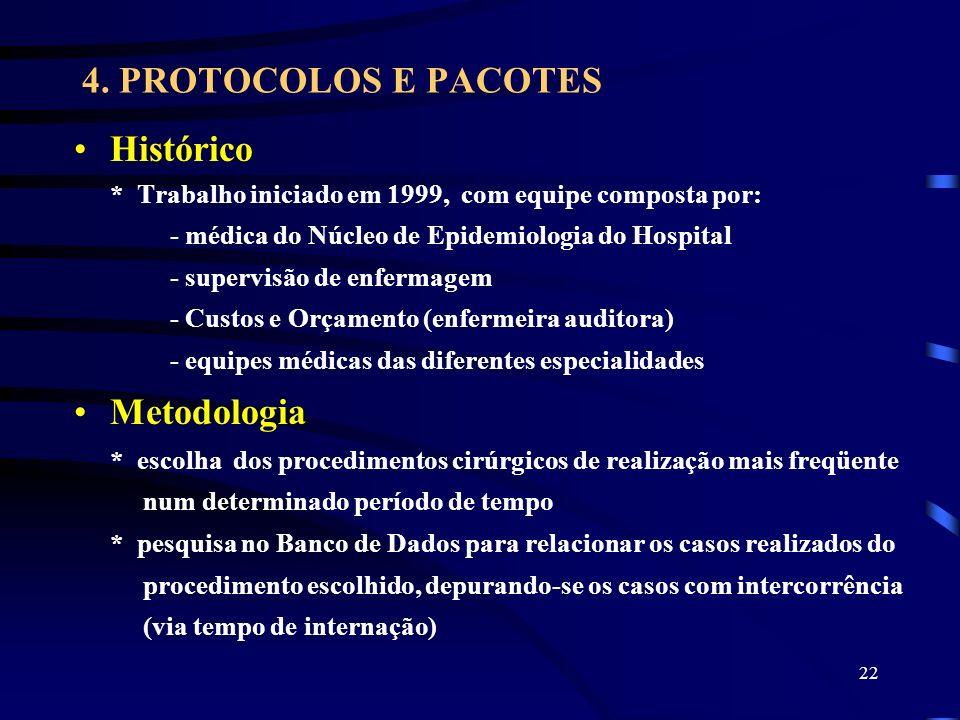 22 4. PROTOCOLOS E PACOTES Histórico * Trabalho iniciado em 1999, com equipe composta por: - médica do Núcleo de Epidemiologia do Hospital - supervisã