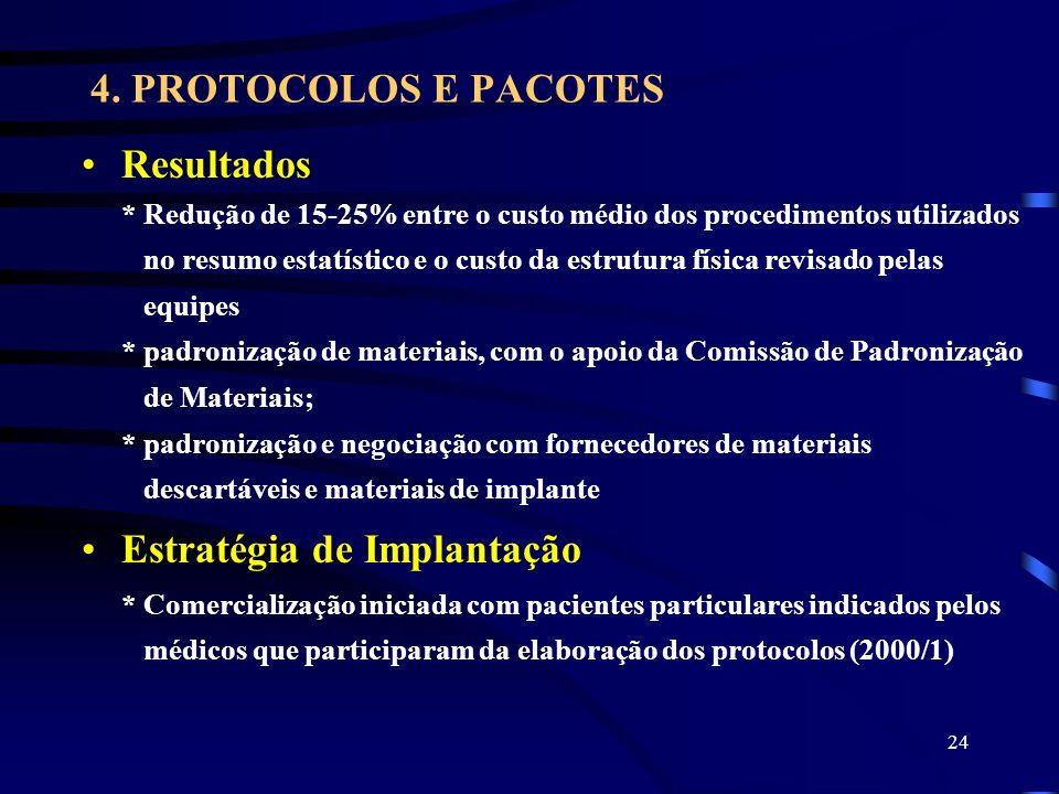 24 4. PROTOCOLOS E PACOTES Resultados * Redução de 15-25% entre o custo médio dos procedimentos utilizados no resumo estatístico e o custo da estrutur