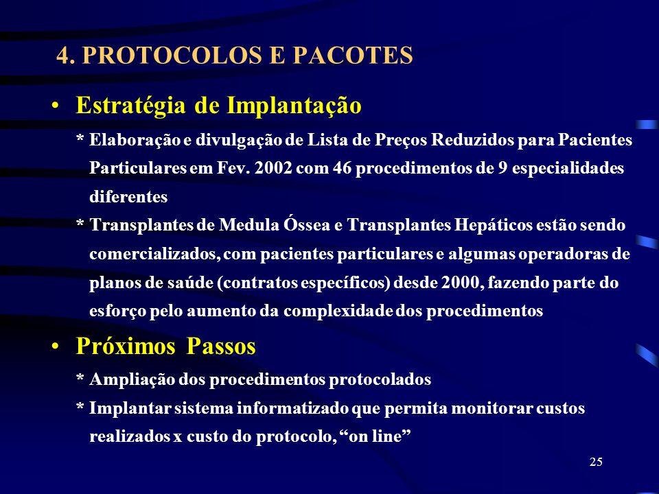 25 4. PROTOCOLOS E PACOTES Estratégia de Implantação * Elaboração e divulgação de Lista de Preços Reduzidos para Pacientes Particulares em Fev. 2002 c