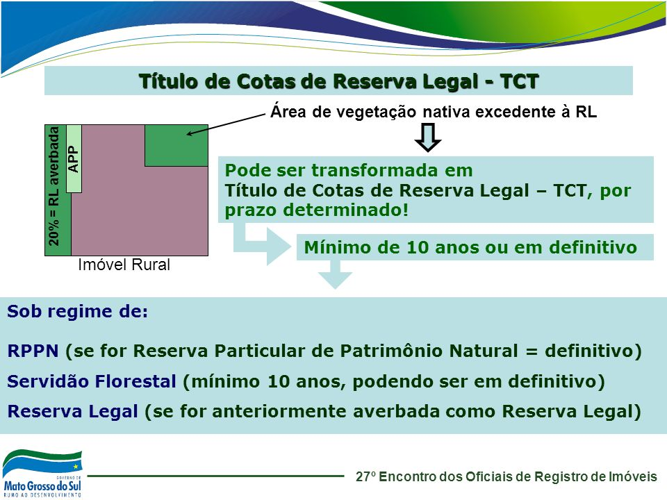 Título de Cotas de Reserva Legal - TCT Imóvel Rural 20% = RL averbada Área de vegetação nativa excedente à RL Sob regime de: RPPN (se for Reserva Part