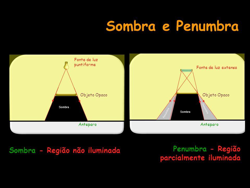 Sombra Sombra e Penumbra Sombra Penumbra Fonte de luz puntiforme Objeto Opaco Fonte de luz extensa Anteparo Objeto Opaco Anteparo Sombra - Região não