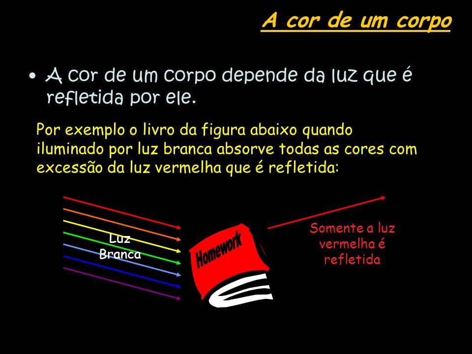 A cor de um corpo A cor de um corpo depende da luz que é refletida por ele. Por exemplo o livro da figura abaixo quando iluminado por luz branca absor