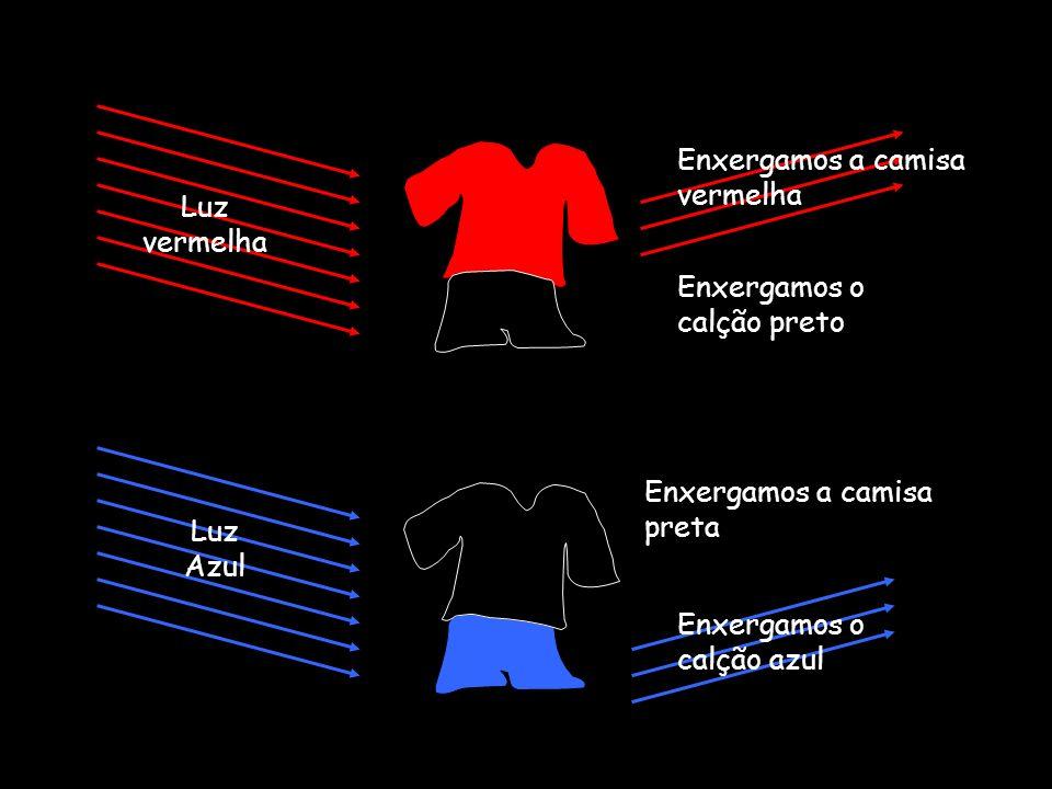 Luz vermelha Enxergamos a camisa vermelha Luz Azul Enxergamos o calção preto Enxergamos a camisa preta Enxergamos o calção azul