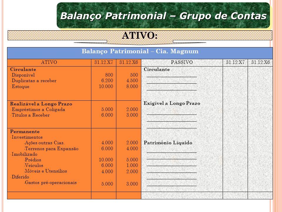 ATIVO: 2.000 4.000 5.000 1.000 2.000 3.000 4.000 6.000 10.000 6.000 4.000 5.000 Permanente - Investimentos - Ações outras Cias. - Terrenos para Expans