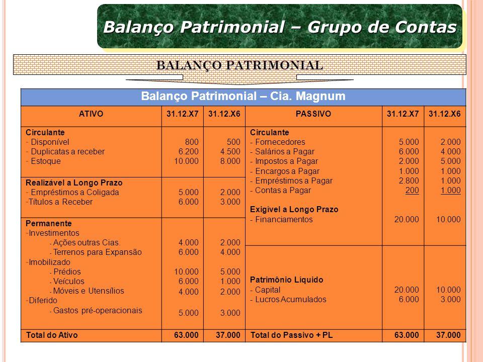 BALANÇO PATRIMONIAL Balanço Patrimonial – Cia. Magnum ATIVO31.12.X731.12.X6PASSIVO31.12.X731.12.X6 Circulante - Disponível - Duplicatas a receber - Es