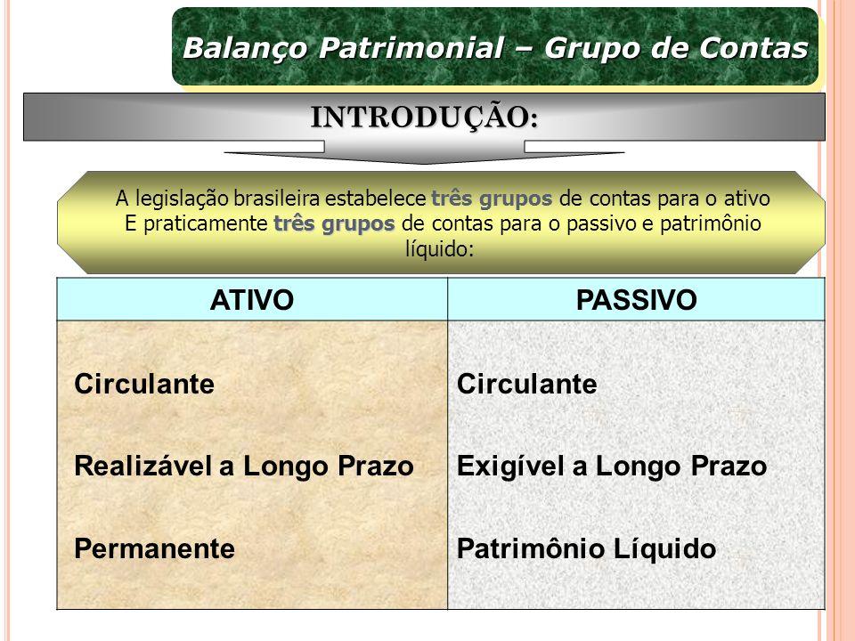 Balanço Patrimonial – Grupo de Contas ATIVOPASSIVO Circulante Realizável a Longo Prazo Permanente Circulante Exigível a Longo Prazo Patrimônio Líquido