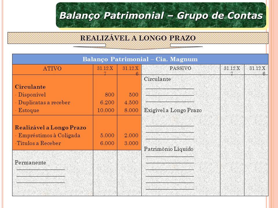 Balanço Patrimonial – Grupo de Contas REALIZÁVEL A LONGO PRAZO Permanente 2.000 3.000 5.000 6.000 Realizável a Longo Prazo - Empréstimos à Coligada -