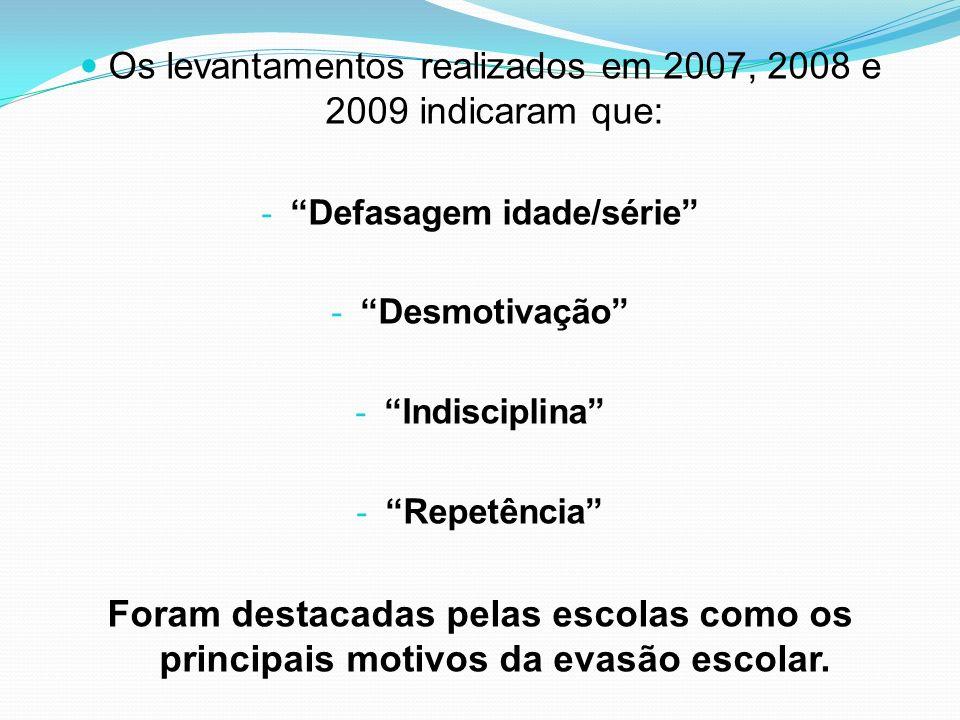 Os levantamentos realizados em 2007, 2008 e 2009 indicaram que: - Defasagem idade/série - Desmotivação - Indisciplina - Repetência Foram destacadas pe