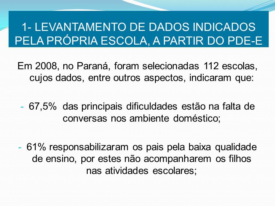 1- LEVANTAMENTO DE DADOS INDICADOS PELA PRÓPRIA ESCOLA, A PARTIR DO PDE-E Em 2008, no Paraná, foram selecionadas 112 escolas, cujos dados, entre outro