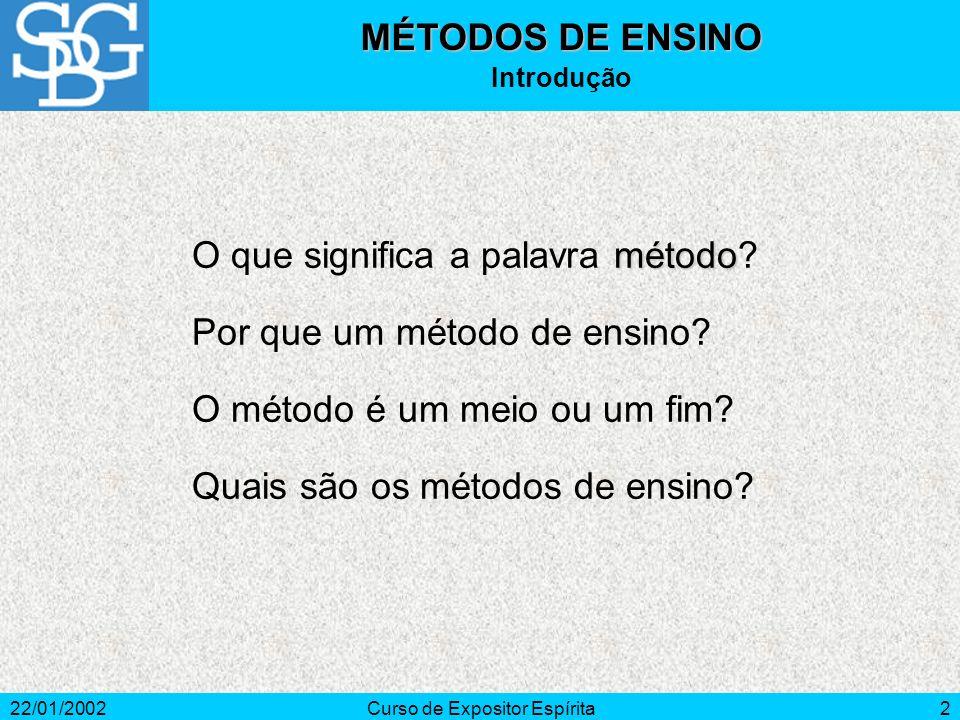 22/01/2002Curso de Expositor Espírita2 método O que significa a palavra método.