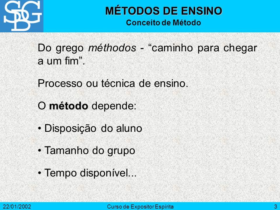 22/01/2002Curso de Expositor Espírita3 Do grego méthodos - caminho para chegar a um fim.