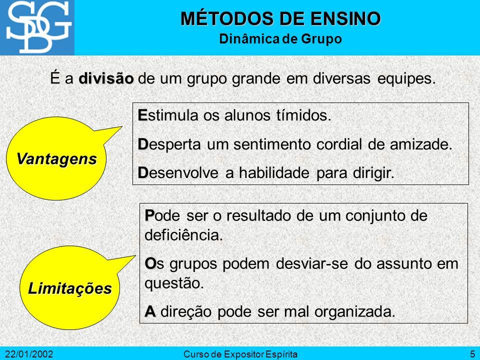 22/01/2002Curso de Expositor Espírita5 divisão É a divisão de um grupo grande em diversas equipes.