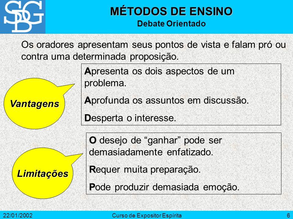 22/01/2002Curso de Expositor Espírita6 Os oradores apresentam seus pontos de vista e falam pró ou contra uma determinada proposição.