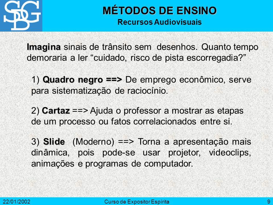 22/01/2002Curso de Expositor Espírita9 Quadro negro ==> 1) Quadro negro ==> De emprego econômico, serve para sistematização de raciocínio.