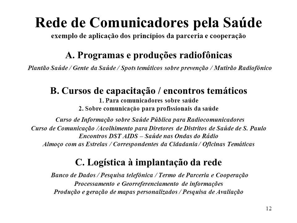 12 Rede de Comunicadores pela Saúde exemplo de aplicação dos princípios da parceria e cooperação A. Programas e produções radiofônicas Plantão Saúde /
