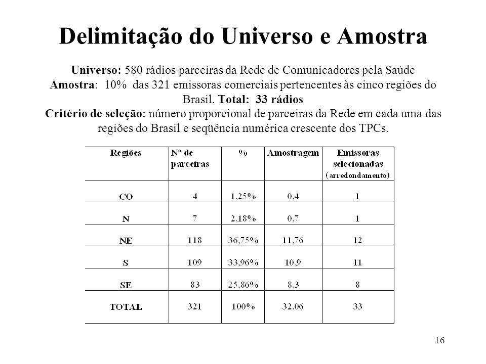 16 Delimitação do Universo e Amostra Universo: 580 rádios parceiras da Rede de Comunicadores pela Saúde Amostra: 10% das 321 emissoras comerciais pert