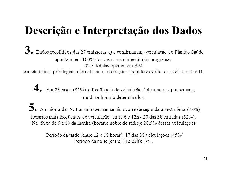21 Descrição e Interpretação dos Dados 3. Dados recolhidos das 27 emissoras que confirmaram veiculação do Plantão Saúde apontam, em 100% dos casos, us