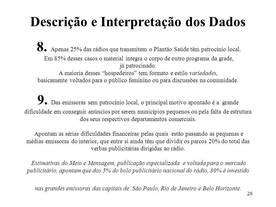 26 Descrição e Interpretação dos Dados 8. Apenas 25% das rádios que transmitem o Plantão Saúde têm patrocínio local. Em 85% desses casos o material in