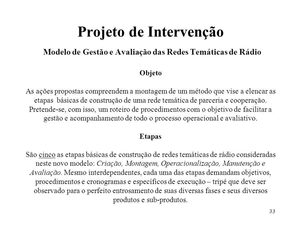 33 Projeto de Intervenção Modelo de Gestão e Avaliação das Redes Temáticas de Rádio Objeto As ações propostas compreendem a montagem de um método que