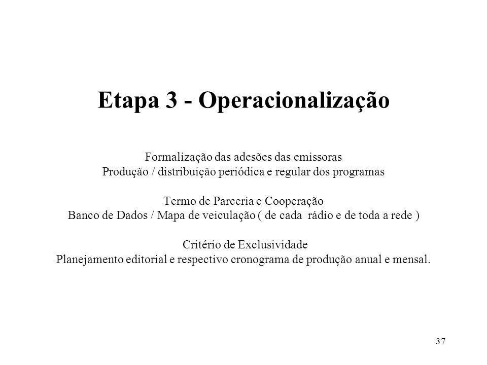 37 Etapa 3 - Operacionalização Formalização das adesões das emissoras Produção / distribuição periódica e regular dos programas Termo de Parceria e Co