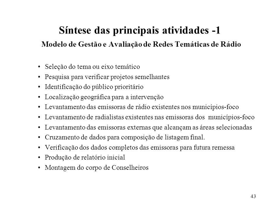 43 Síntese das principais atividades -1 Modelo de Gestão e Avaliação de Redes Temáticas de Rádio Seleção do tema ou eixo temático Pesquisa para verifi