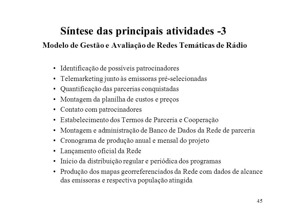 45 Síntese das principais atividades -3 Modelo de Gestão e Avaliação de Redes Temáticas de Rádio Identificação de possíveis patrocinadores Telemarketi