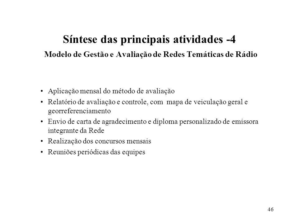 46 Síntese das principais atividades -4 Modelo de Gestão e Avaliação de Redes Temáticas de Rádio Aplicação mensal do método de avaliação Relatório de