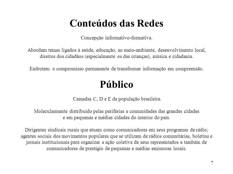 7 Conteúdos das Redes Concepção informativo-formativa. Abordam temas ligados à saúde, educação, ao meio-ambiente, desenvolvimento local, direitos dos