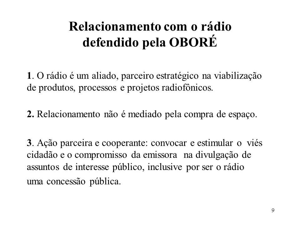 9 Relacionamento com o rádio defendido pela OBORÉ 1. O rádio é um aliado, parceiro estratégico na viabilização de produtos, processos e projetos radio