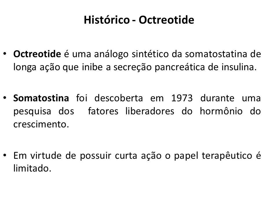 Histórico - Octreotide Octreotide é uma análogo sintético da somatostatina de longa ação que inibe a secreção pancreática de insulina. Somatostina foi