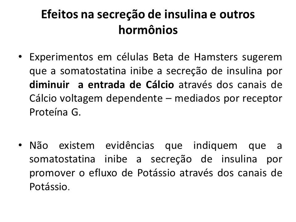 Efeitos na secreção de insulina e outros hormônios Experimentos em células Beta de Hamsters sugerem que a somatostatina inibe a secreção de insulina p