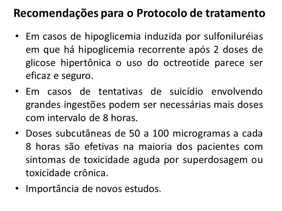 Recomendações para o Protocolo de tratamento Em casos de hipoglicemia induzida por sulfoniluréias em que há hipoglicemia recorrente após 2 doses de gl