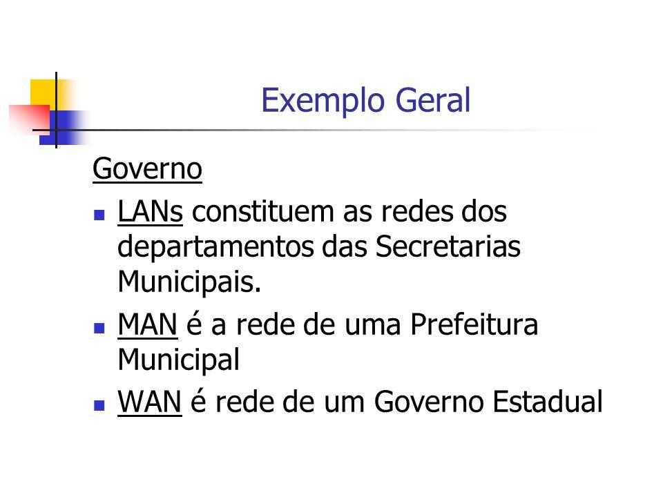 Exemplo Geral Governo LANs constituem as redes dos departamentos das Secretarias Municipais. MAN é a rede de uma Prefeitura Municipal WAN é rede de um
